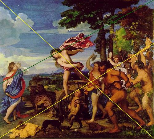 Ariadna y Baco. Tiziano
